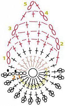 Crochet Santa chart pattern