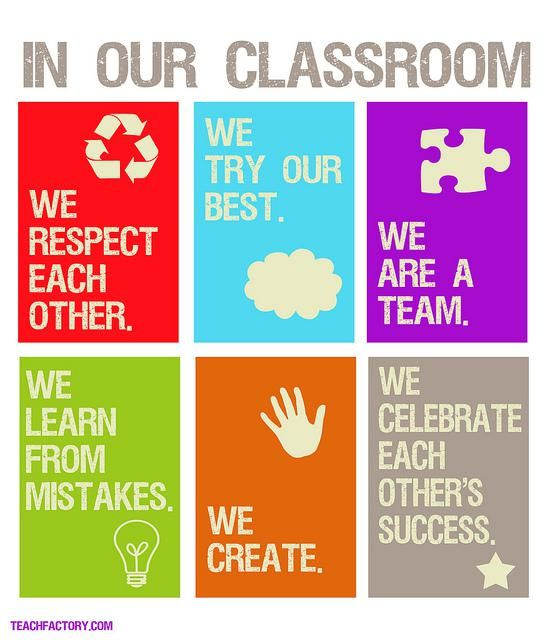 "Community Building Classroom ""Norms"" - Back-To-School Wall Display"