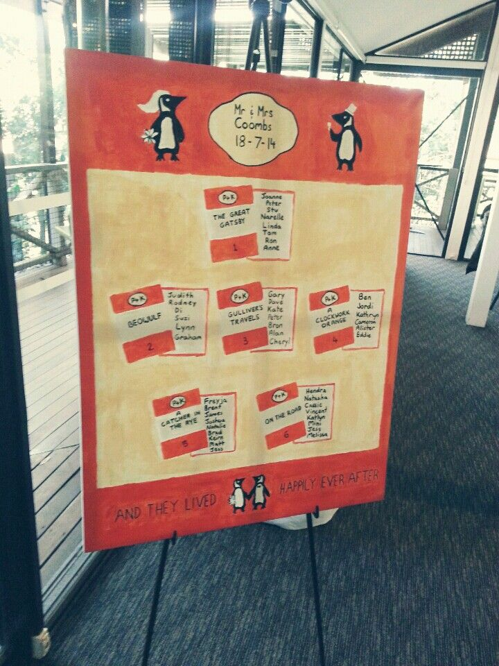 This was our home made seating plan that me amd my husband made together ♡ inspired by penguin books
