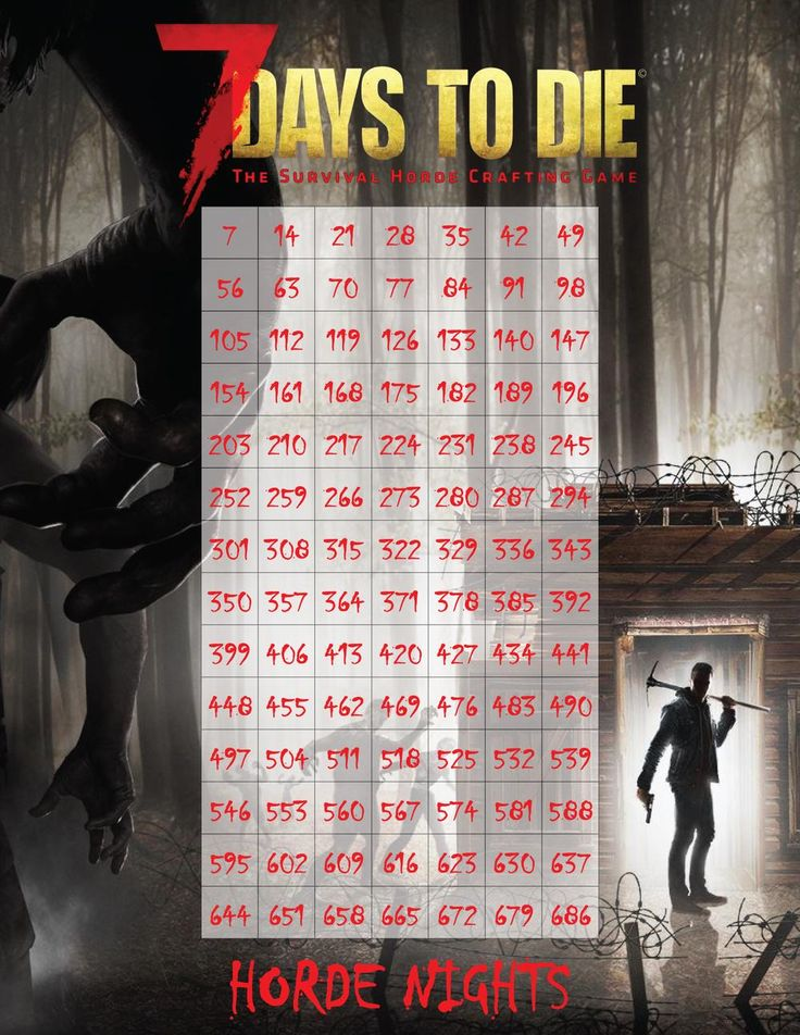 7 Days to Die - Horde Night Reference Chart