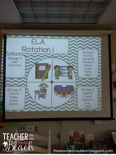 Small group rotation Powerpoint - on a timer, just push play and it changes the groups for you! included in a Guided Reading bundle
