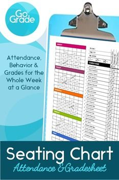 ONE PAGE Printable Seating Chart Attendance and Gradesheet!! Allows classroom teachers to track attendance, behavior, and grades for the whole week. At the end of the week, punch holes in the sheet and pop it into a binder. Instant Download.