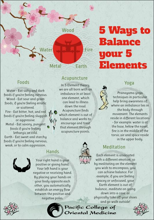Not familiar with the 5 Element Theory of TCM? Find out more here!