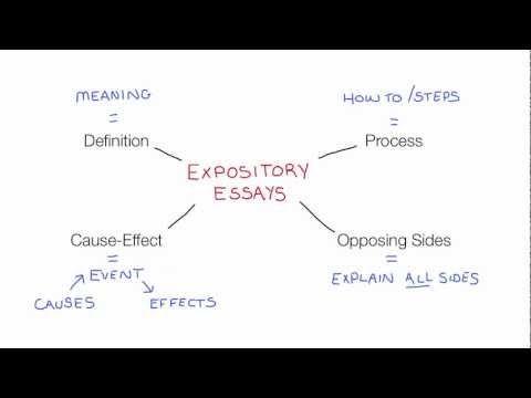 Boncompain expository essays