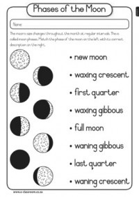 Phases of the Moon (2)