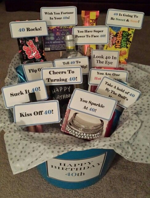 Inside The Turning 40th Birthday Gift Basket My Friend Was Sad About This Milestone And Created To Show She S Stil