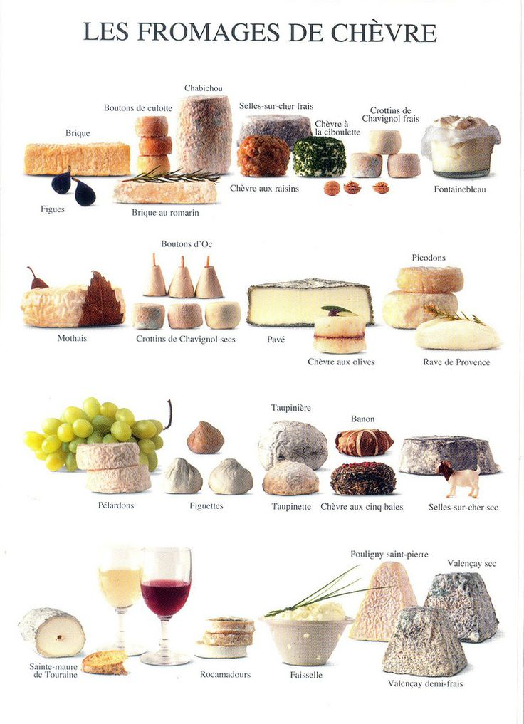 Varieties of French  goat Cheese (Nouvelles Images) | Flickr - I pinned this for me not you haha