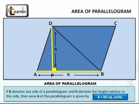 Area of a parallelogram - Formula and its derivation - Elementary mathematics