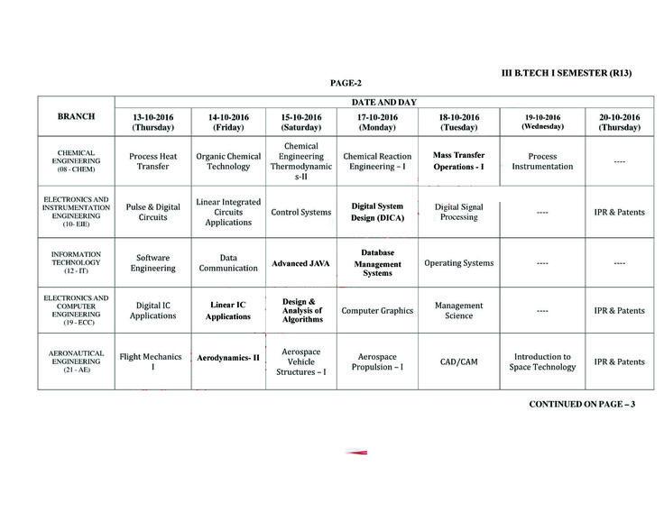 Jawaharlal Nehru Technological University, Kakinada Exam Time Table
