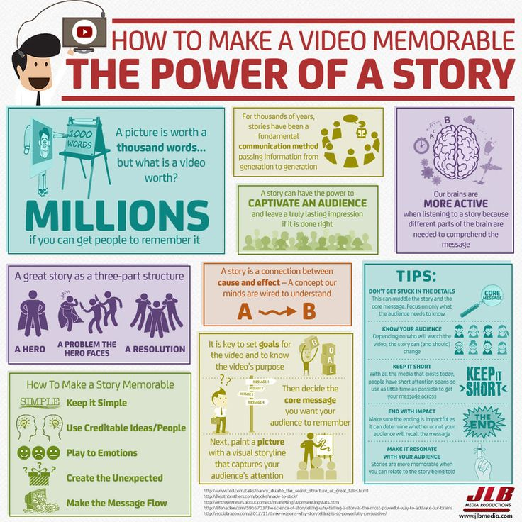 How to Make a Video Memorable: The Power of a Story (Infographic) | Infographics in 2020 | How to memorize things, Video marketing infographic, Infographic marketing