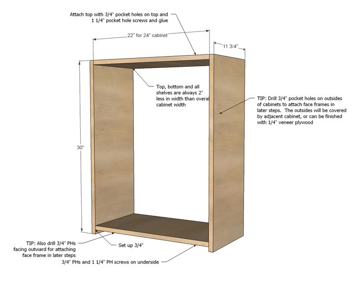 Wall Kitchen Cabinet Basic Carcass Plan | Diy wall cabinet ...