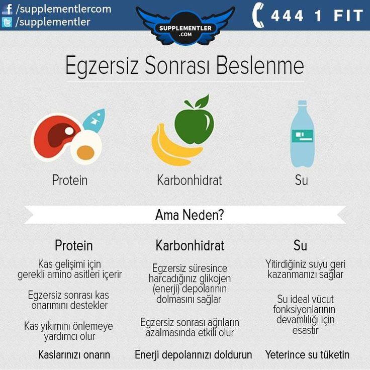 Egzersiz sonrası beslenme neden önemlidir?  #supplementler #supplementlercom #supplement #fitness #beslenme #spor #antrenman #blog #bodybuilding #workout #fitnessmotivation #protein #karbonhidrat #bcaa