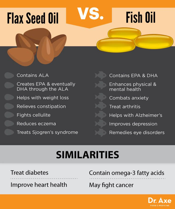 Flaxseed oil vs. fish oil - Dr. Axe http://www.draxe.com #health #holistic #natural