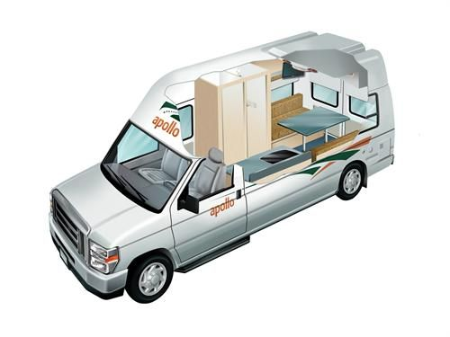 Look At The Best RV Rentals In USA And Save Big Bucks Apollo Motorhome Holidays Offer Affordable Prices For 5 6 Berth Vehicle Hires