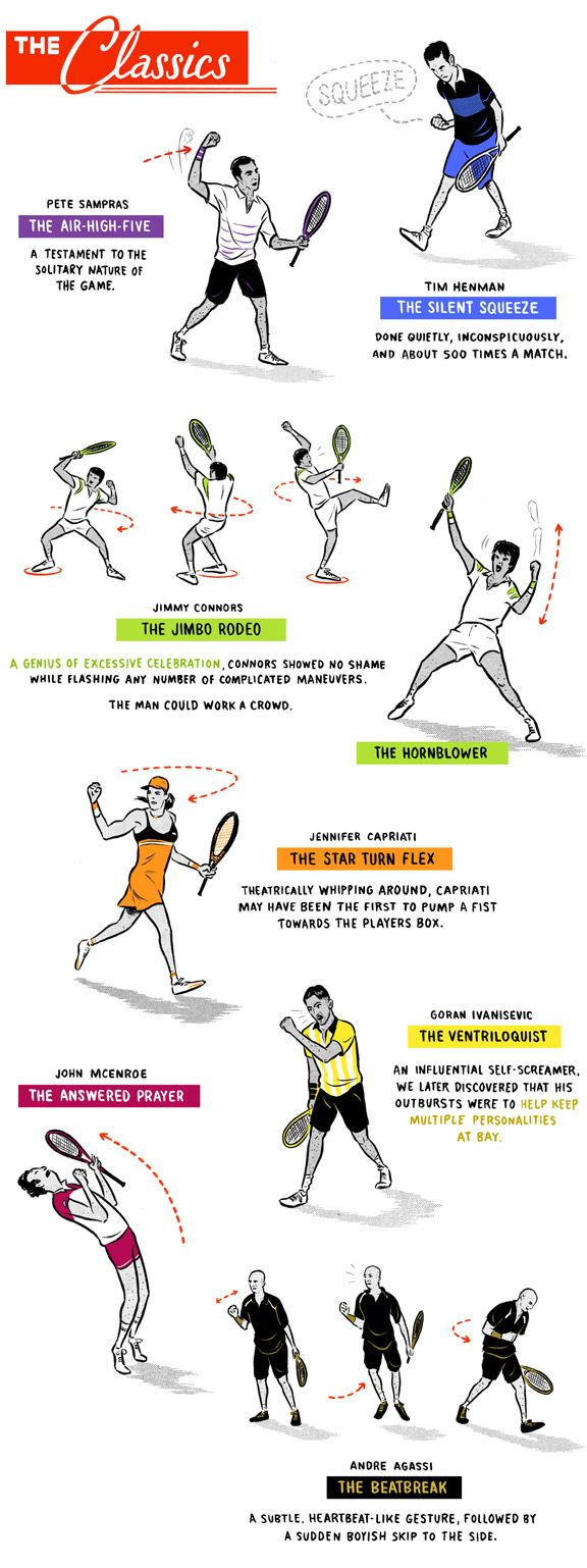 Fist Pump Style Guide: The Classics.  #tennis