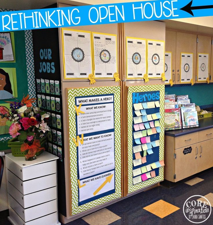 Modern Science Classroom ~ Rethinking open house check out the use of chevron