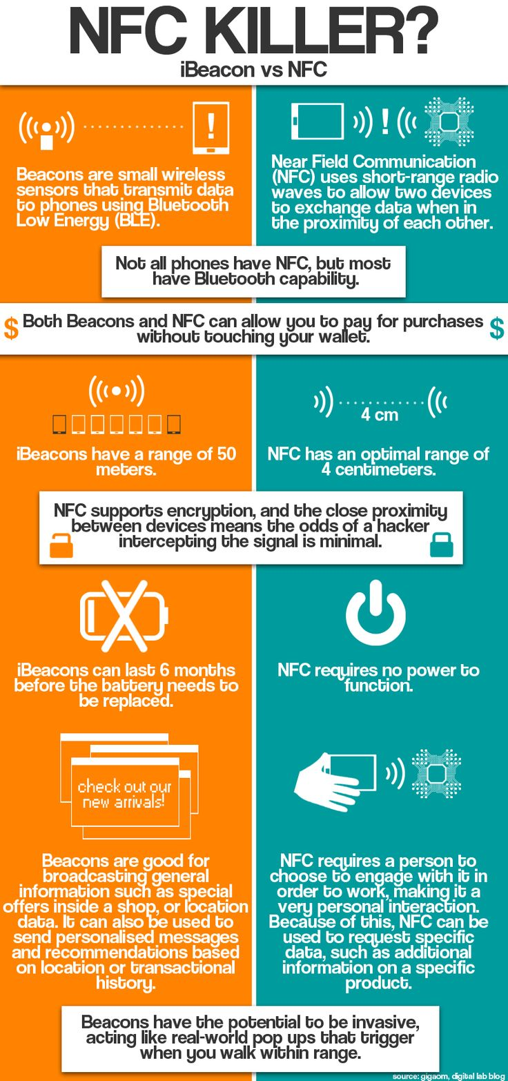 #iBeacon vs Near Field Communications (#NFC) ... the choice is becoming obvious as to which is more cost effective and which will return an informed ROI.: Nfc Infographics, Mobiles Payment, Beacon Technology, Mobiles Ecommerc, Ibeacon Nfc, Infographi Mobiles, Nfc Ibeacon, Mobile Commerce, Communication Technology