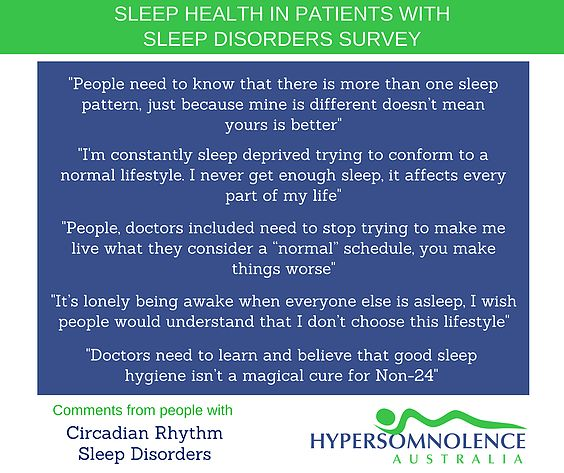 Circadian Rhythm Sleep Disorders Delayed Sleep Phase Syndrome - Comments from people with sleep disorders from our Sleep Health in Patients with Sleep Disorders survey