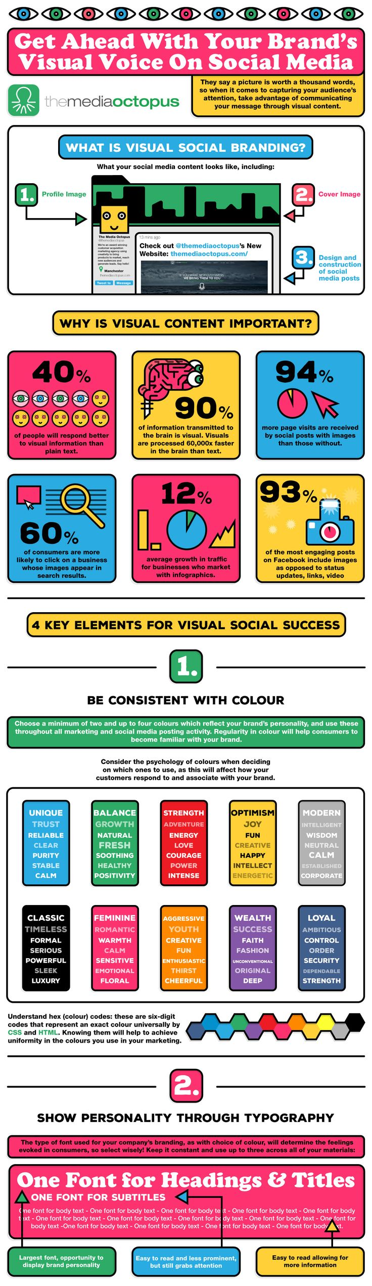 #Socialmedia - 4 Tips for Stunning Social Media Visuals (Infographic)