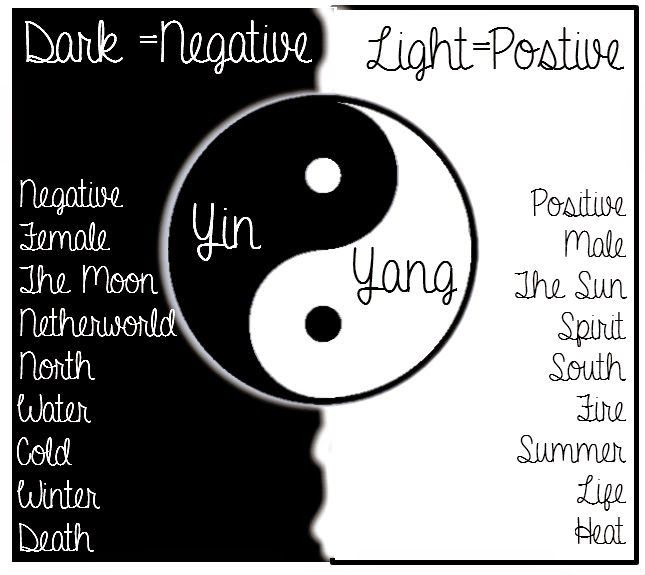 What Does The Yin Yang Symbol Stand For Choice Image Meaning Of