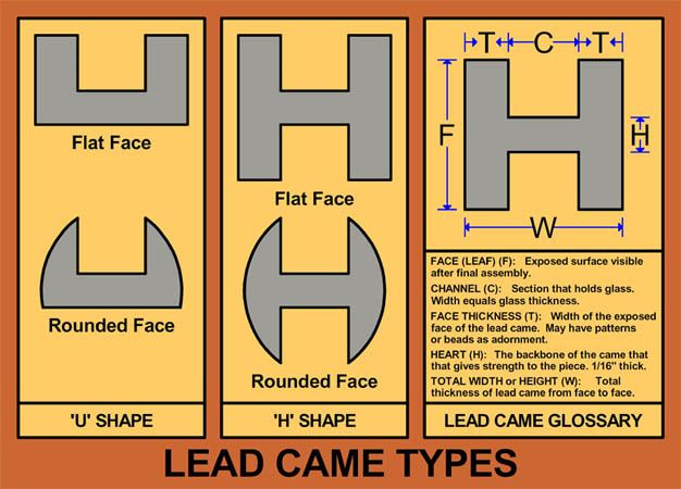 types of lead came for stained glass windows home image archive design construction