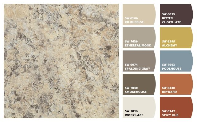 Chip It colors for Formica® Laminate 3496 Belmonte Granite