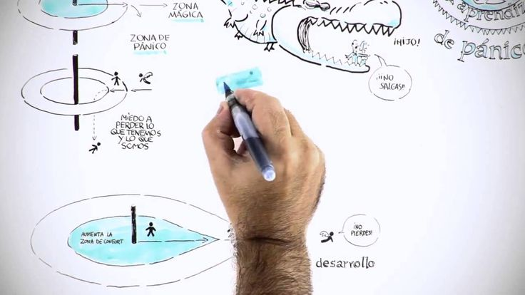 VIDEO GENIAL DE PSICOLOGIA.(espectacular este video)