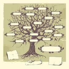 family tree - Google Search