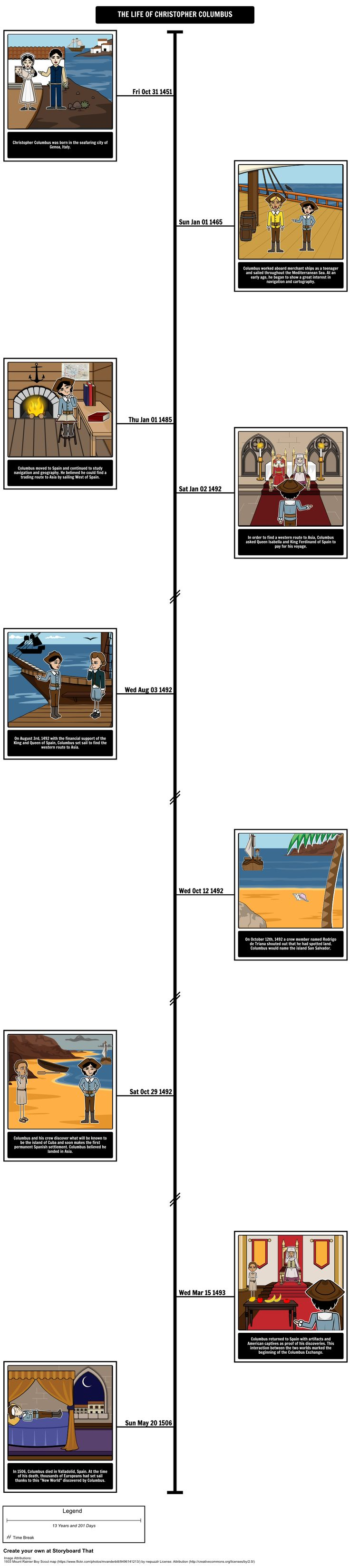 For this activity, students will create a timeline that illustrates the major events in the life of an explorer. For this example, we chose Christopher Columbus.