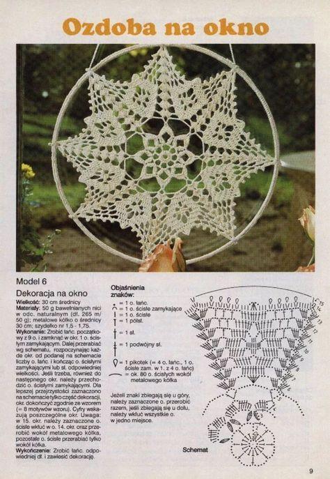 """Résultat de recherche d'images pour """"napperon mandala diagramme"""""""