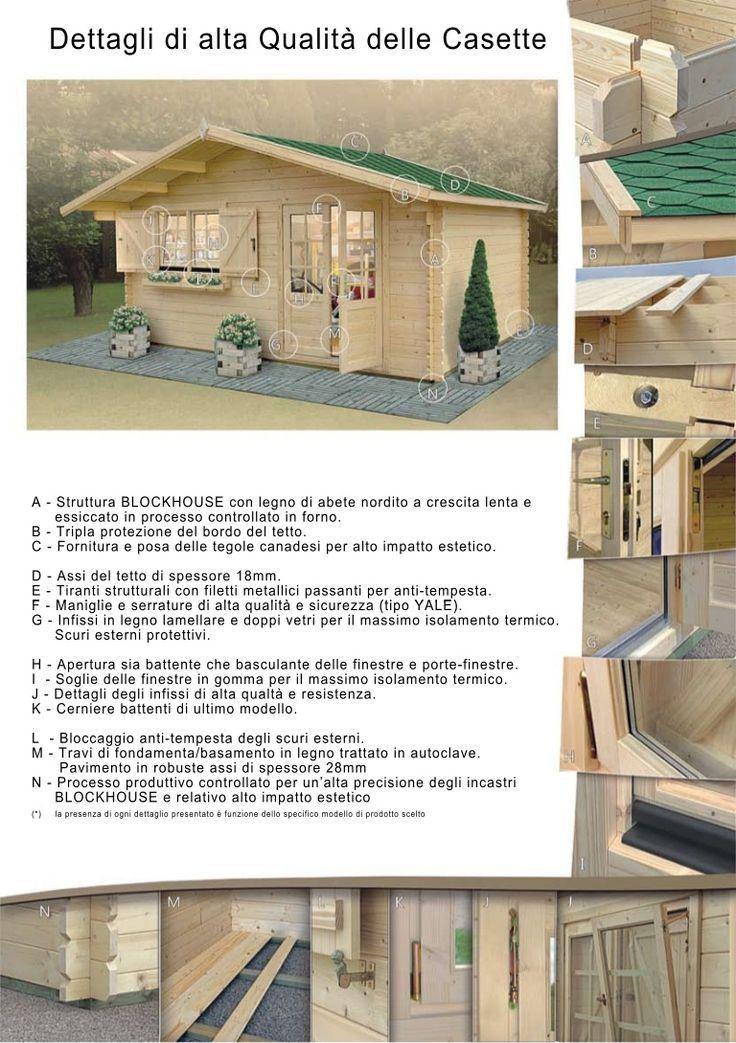 17 migliori idee su casette da giardino su pinterest for Piani di progettazione di stoccaggio garage