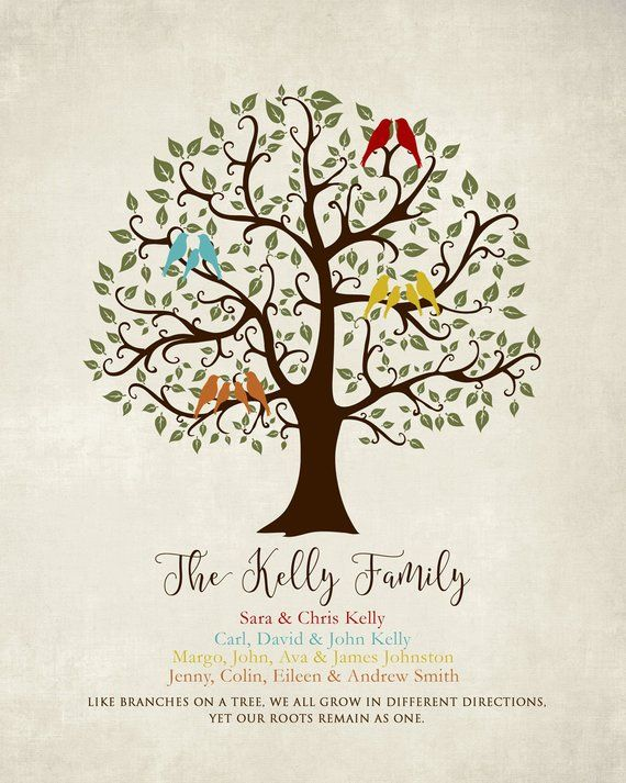 Family Christmas Gift, Family Tree Art, Keepsake, Grandparents