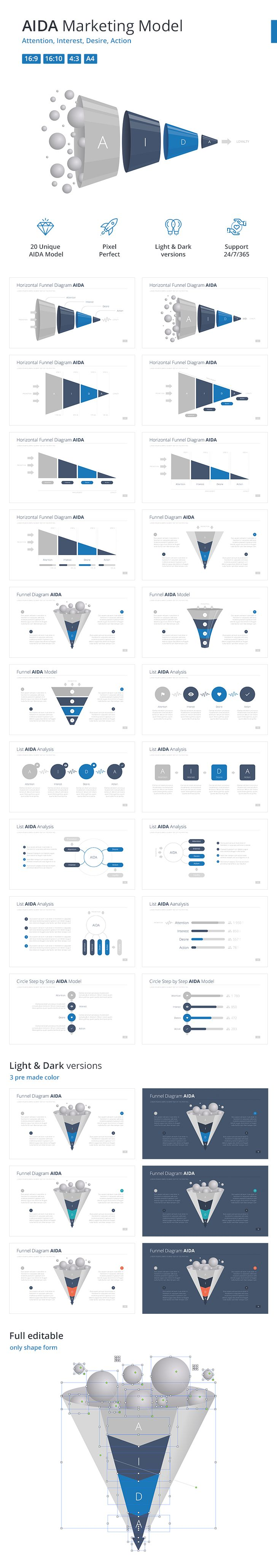 AIDA Marketing Model for Keynote: 20 Unique slide, pixel perfect, all format 16:9,16:10, 4:3, A4, easy editable, ready to print, light and dark versions, support 24/7. Ideal for Marketing or Company Report. Download Now! #keynote #analysis #marketing #funnel #aida