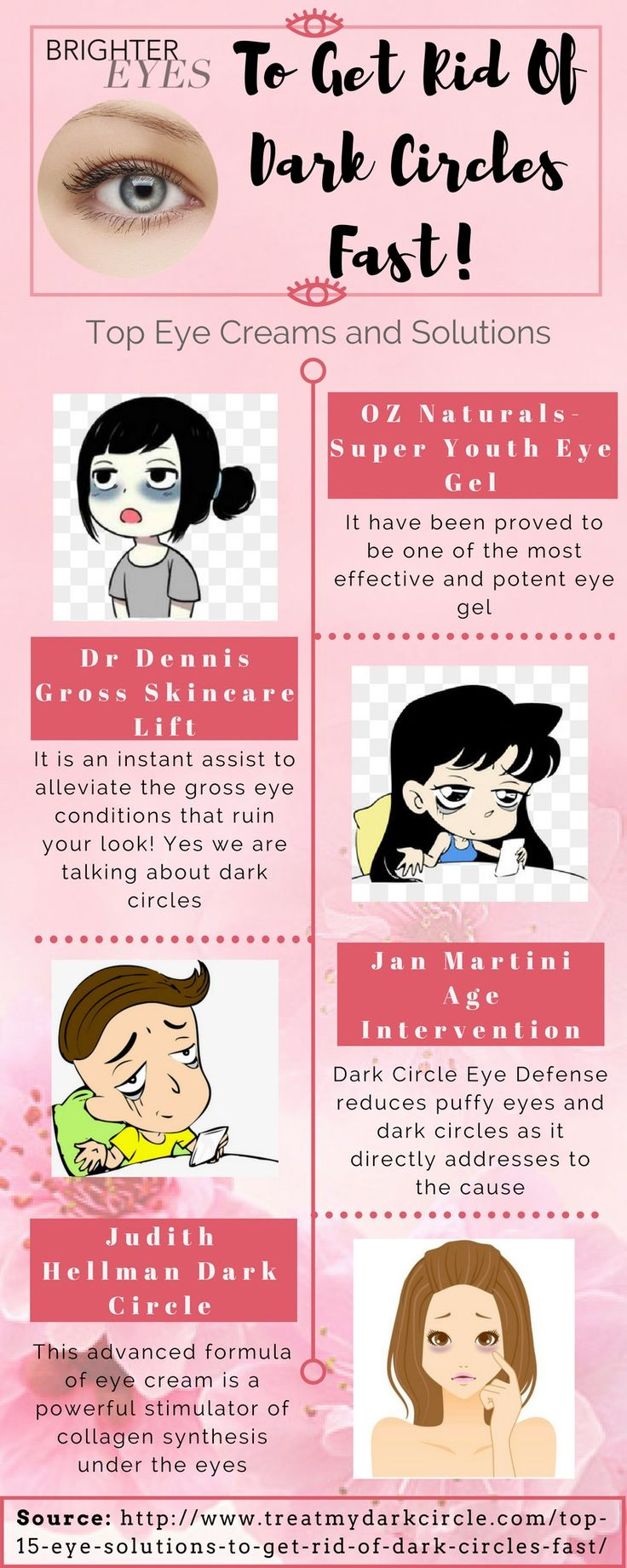 Have you been there too? With the dark shadows of the beauty blemishes and ever unwanted guests- Dark Circles!! Ever wondered what is up with these periorbital discolorations always haunting our eyes, mind, appearance, confidence all at once?!