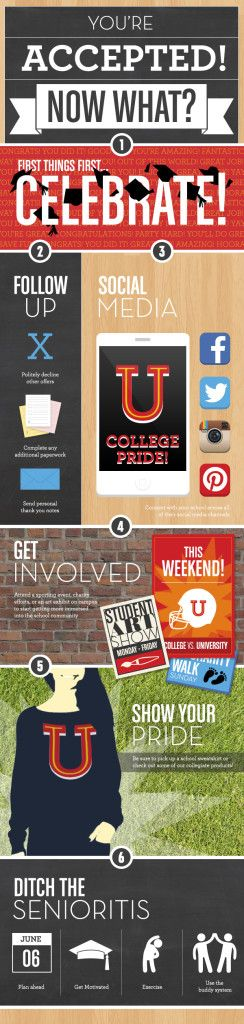 You've Been Accepted To College! Now What?