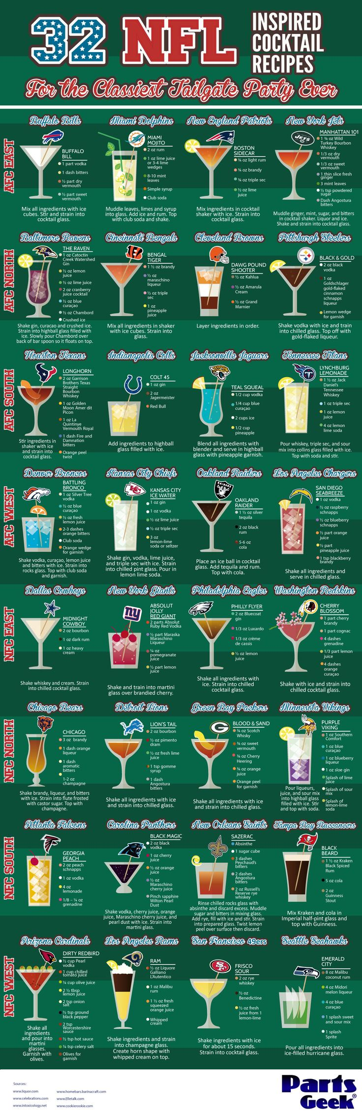 32 NFL Inspired Cocktail Recipes