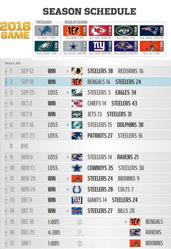 Pittsburgh Steelers Football - live stream, steelers football. steelers game live stream online.
