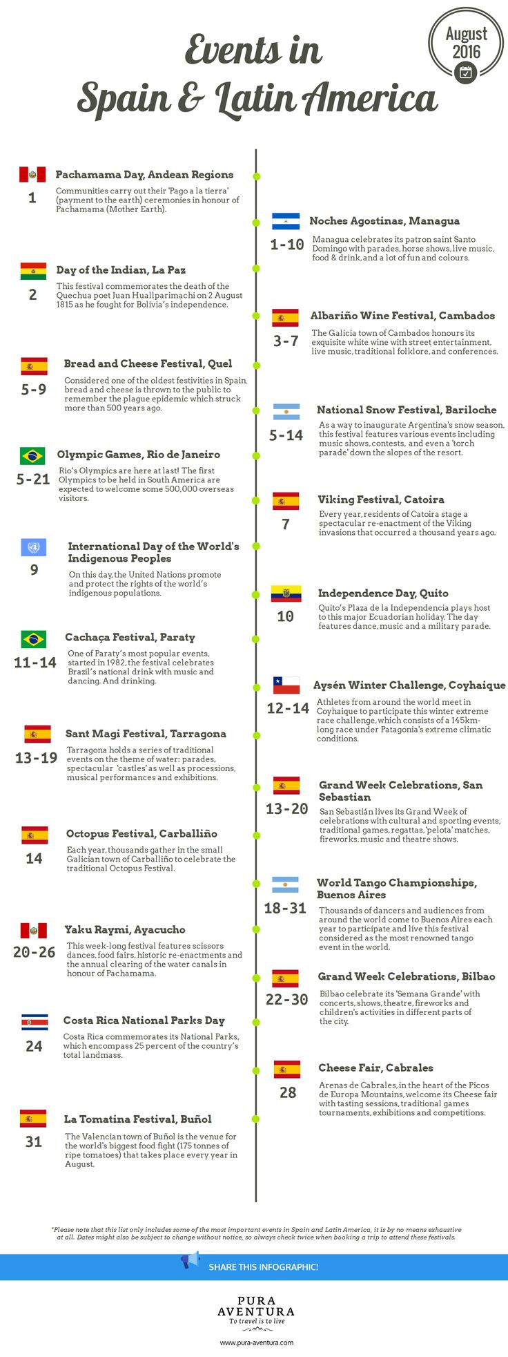 Find out more about the Events in Spain and Latin America during August 2016: https://www.pura-aventura.com/blog/events-in-spain-and-latin-america-august-2016/