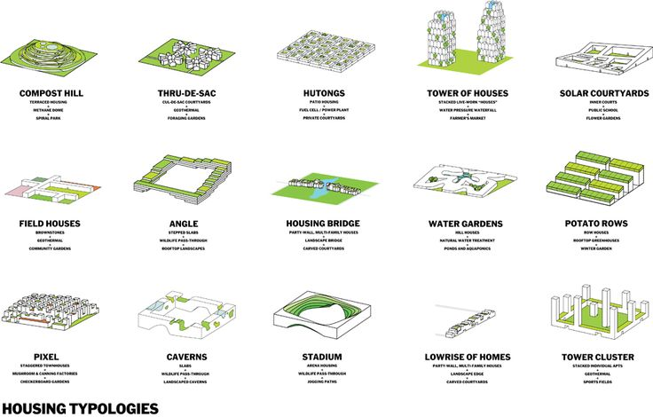 Nature-City — Work Architecture Company