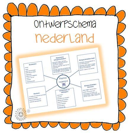 Ontwerpschema | Thema NEDERLAND