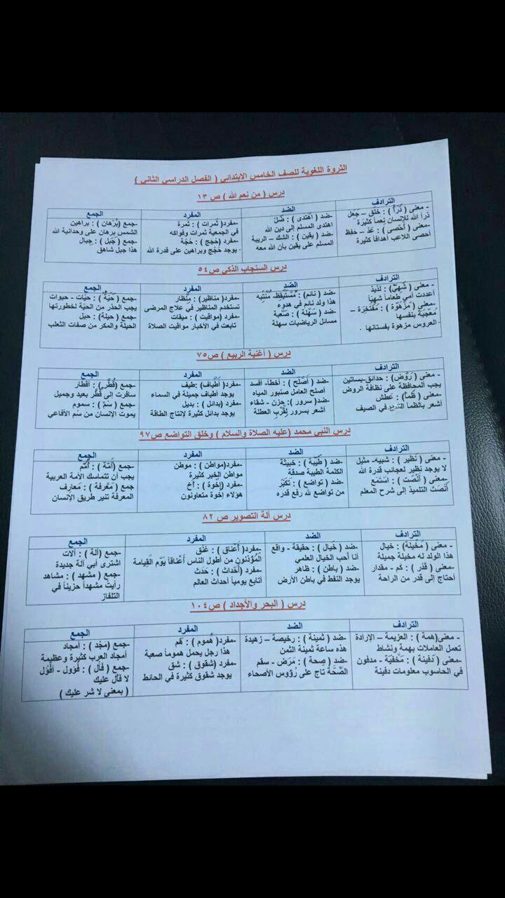 Pin By Awatif75 639 On عربي انجليزي Bullet Journal Journal