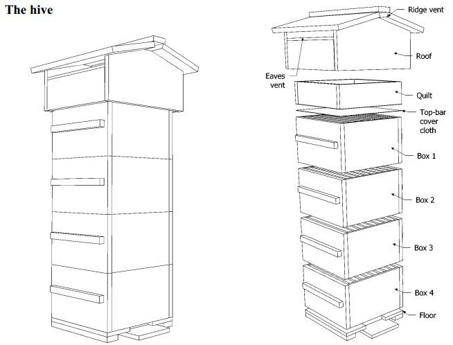 Langstroth Hive Plans Free