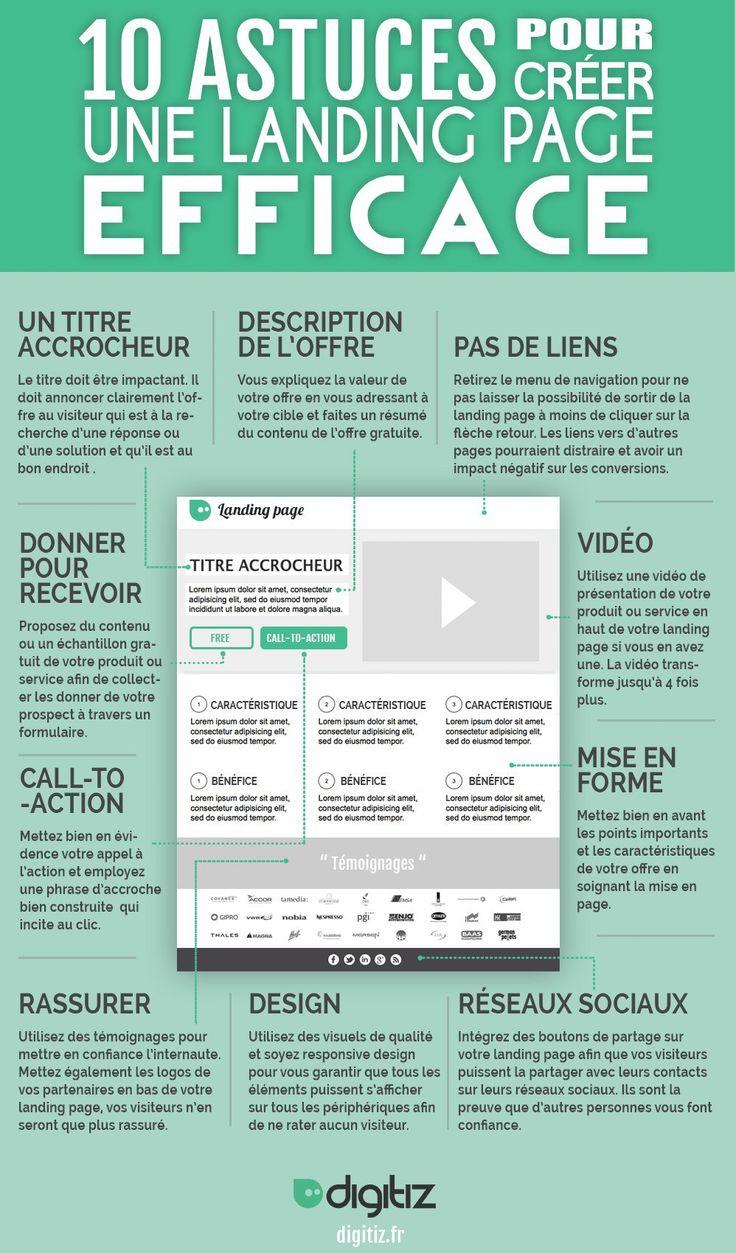 Cette infographie réalisée par Digitiz nous informe sur 10 astuces non exhaustives afin de créer une landing page efficace. Mais tout d'abord, qu'est-ce qu'une landing page ? Une…