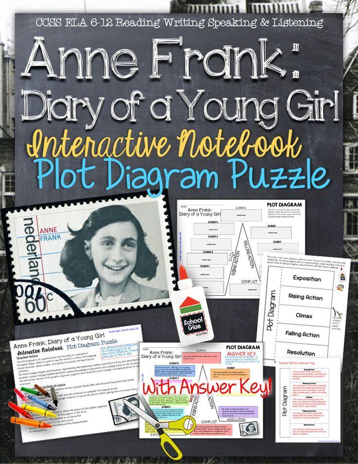 The 25+ best Plot diagram ideas on Pinterest | Teaching ...
