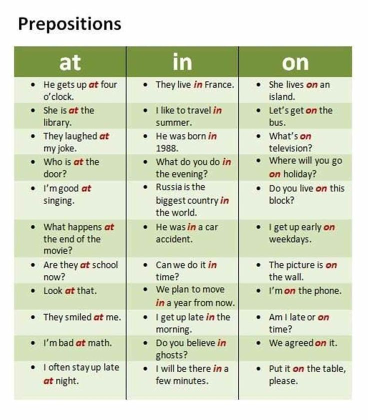 AT, IN, ON are used as both time prepositions and place prepositions in English...