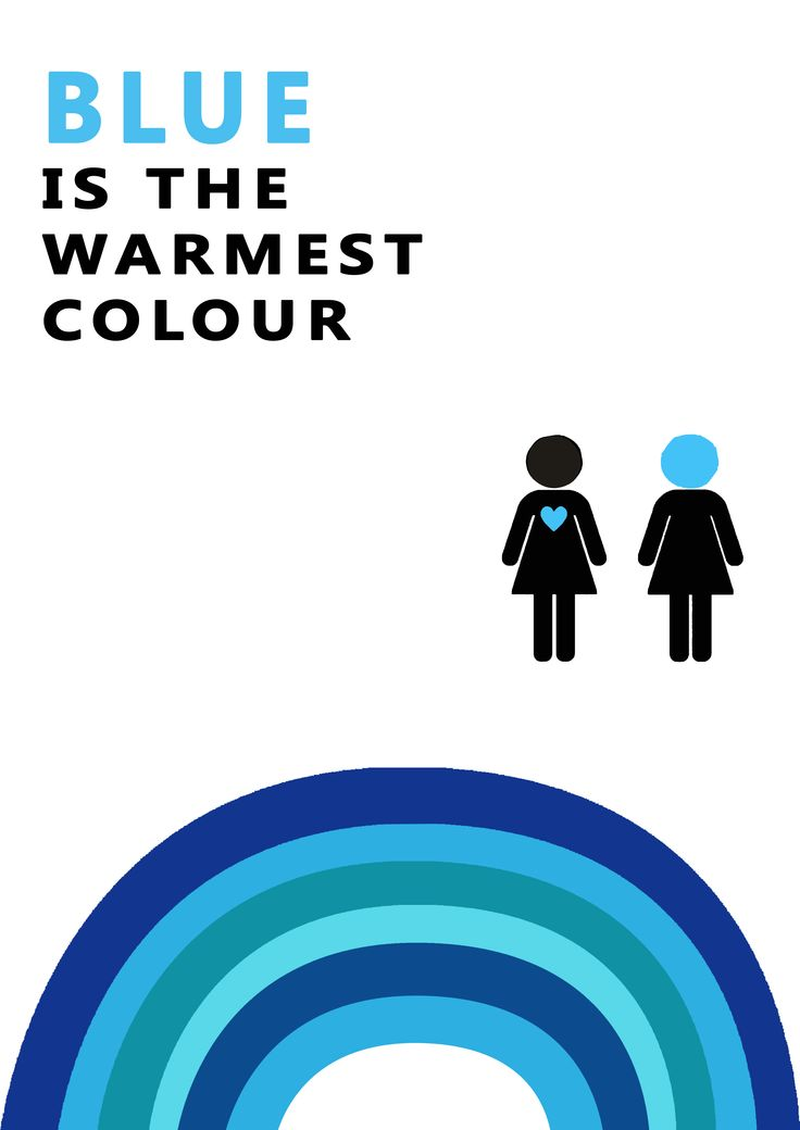 #poster #minimalist #blue #warmestcolour