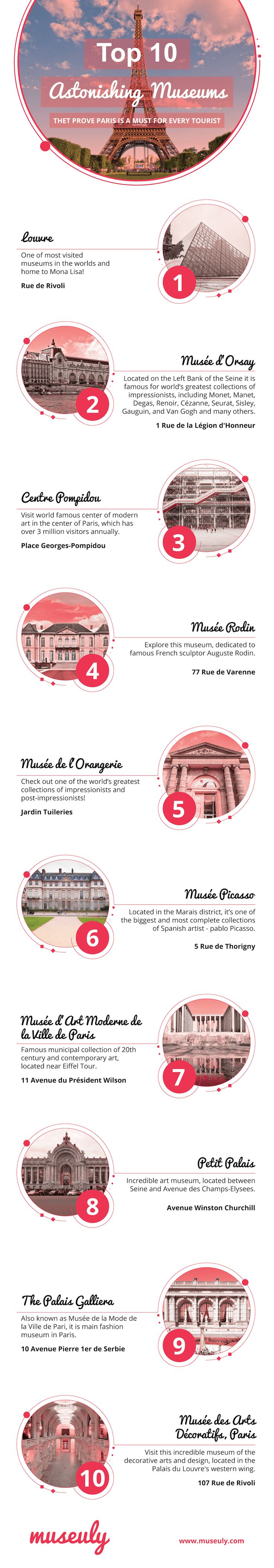 Infographic - top 10 Paris museums tickets, hours, prices  paris things to do  things to do in paris  things to do on paris  things to do with paris  best things to do in paris  things to do paris france  fun things to do in paris  top 10 things to do in paris  things to do in disneyland paris  disneyland paris things to do  paris things to do tripadvisor  things to do around paris  things to do in paris with tweens  things to do in paris with a child