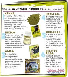 What Do Ayurvedic Products Do For Your Hair? - BHI Postcard Tips  Read the article here - http://www.blackhairinformation.com/our-newsletters/postcard-tips/what-do-ayurvedic-products-do-for-your-hair-bhi-postcard-tips/