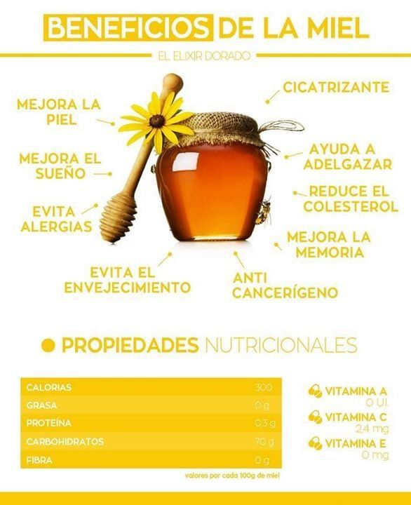 Beneficios de la miel🍯