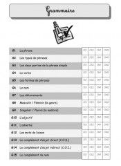Sommaire grammaire page1.jpg